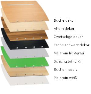 rolls_drive_Tischplatte